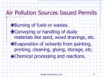 air pollution sources issued permits