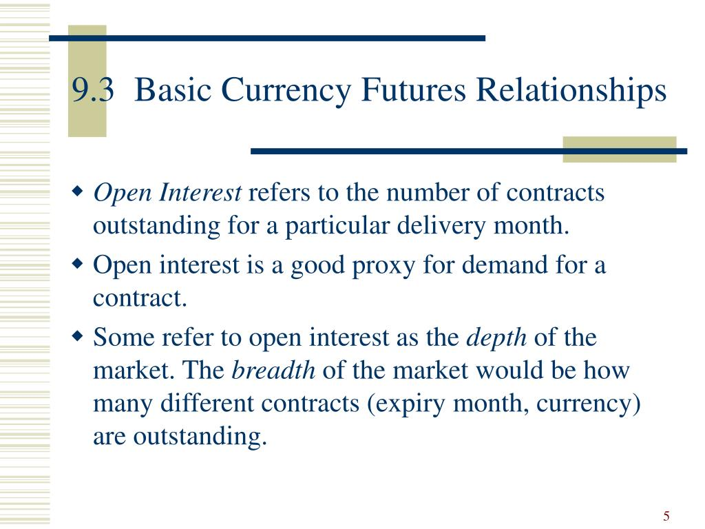 9.3	Basic Currency Futures Relationships