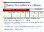 reading eurodollar futures quotes