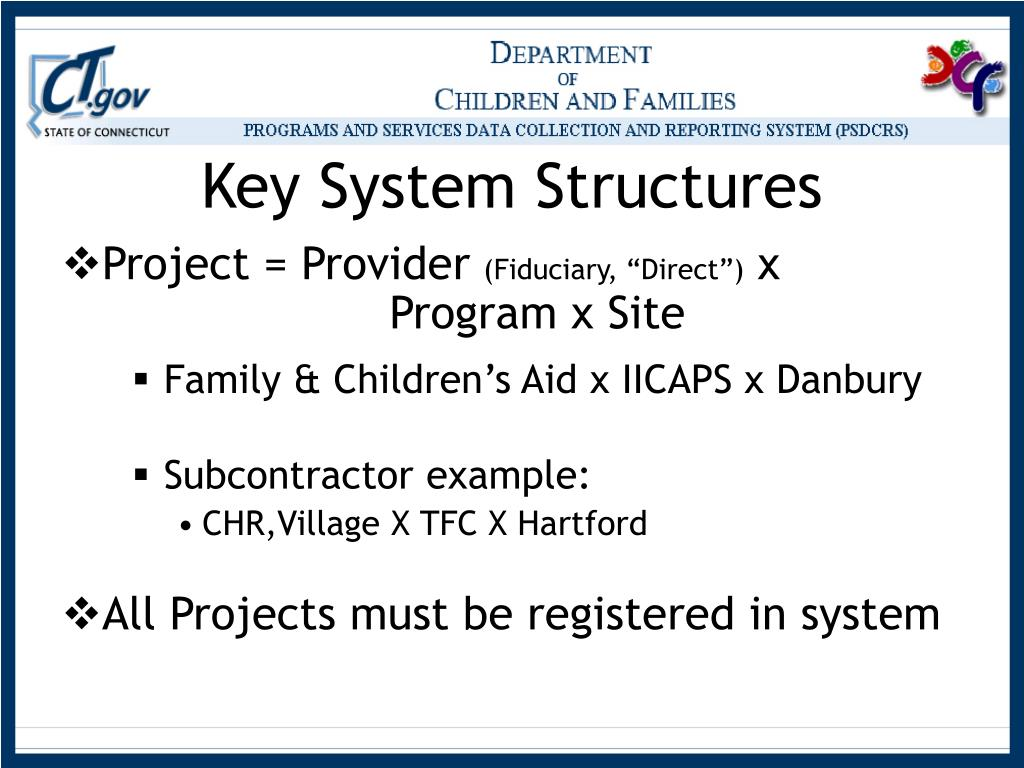 Key System Structures