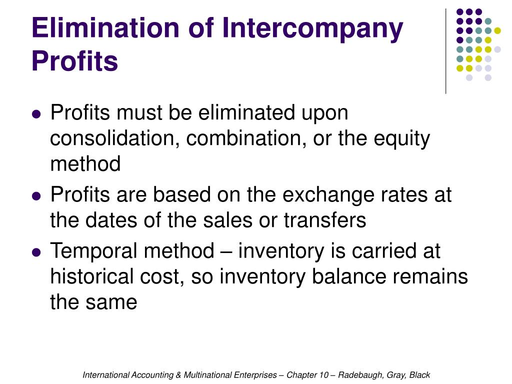 Elimination of Intercompany Profits