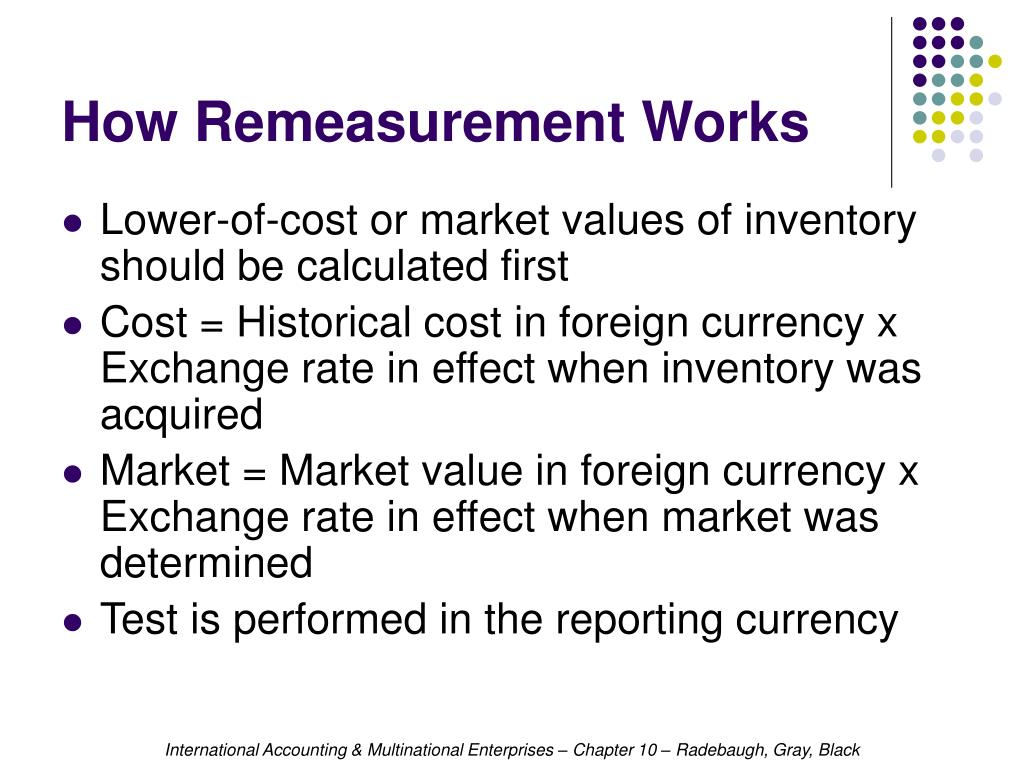 How Remeasurement Works
