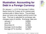 illustration accounting for debt in a foreign currency