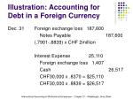 illustration accounting for debt in a foreign currency14