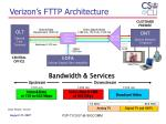 verizon s fttp architecture