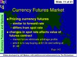 currency futures market11