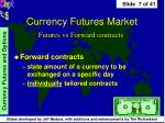 currency futures market7