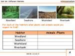 unit 6a different habitats