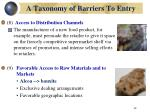 a taxonomy of barriers to entry34