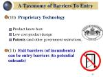 a taxonomy of barriers to entry35