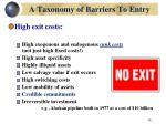 a taxonomy of barriers to entry36