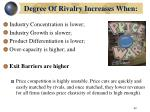 degree of rivalry increases when