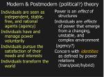 modern postmodern political theory