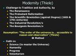 modernity thiele