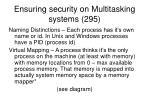 ensuring security on multitasking systems 29514