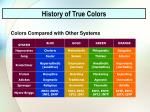 history of true colors24