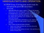 handgun parts and operation