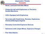 asymmetric threats examples