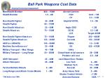 ball park weapons cost data