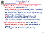 defense spending overview