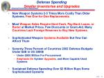 defense spending smaller inventories and upgrades