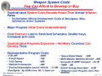 weapon system costs few can afford to develop or buy46