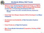 worldwide military r d trends