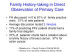 family history taking in direct observation of primary care