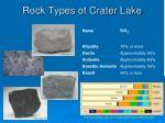 rock types of crater lake