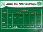 location wise achievement scores