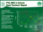 pta smc in school head teachers report