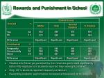 rewards and punishment in school