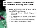 progress on implementation infrastructure planning continued28
