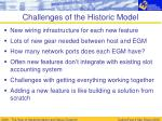 challenges of the historic model