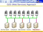 g2s web services approach
