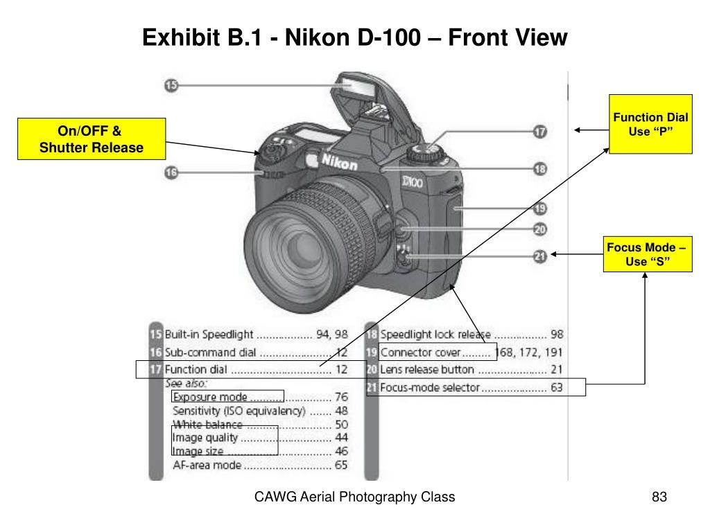 Exhibit B.1 - Nikon D-100 – Front View