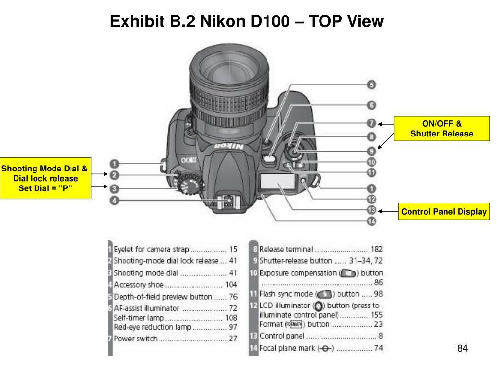 Exhibit B.2 Nikon D100 – TOP View