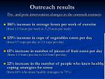 outreach results12
