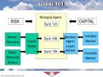 lloyds 1015