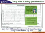entry sheet of safety qualified worker