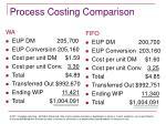 process costing comparison