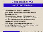 comparison of wa and fifo methods