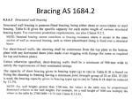 bracing as 1684 2