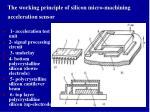 the working principle of silicon micro machining acceleration sensor