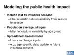 modeling the public health impact