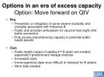 options in an era of excess capacity option move forward on qiv
