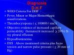 diagnosis d h f