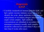 diagnosis d h f86