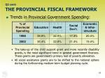 q2 cont the provincial fiscal framework19