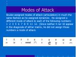 modes of attack